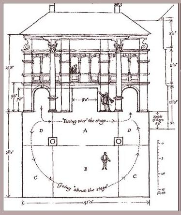 Looking For A Diagram Of The Globe Theatre