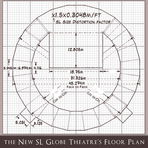looking for a diagram of the globe theatre sara today With globe theatre floor plan